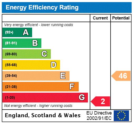 EPC Graph for Brick Lane, East Halton, North Lincolnshire, DN40