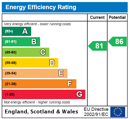 EPC Graph for Euans Yard, Normanby Road, Thealby, North Lincs, DN15