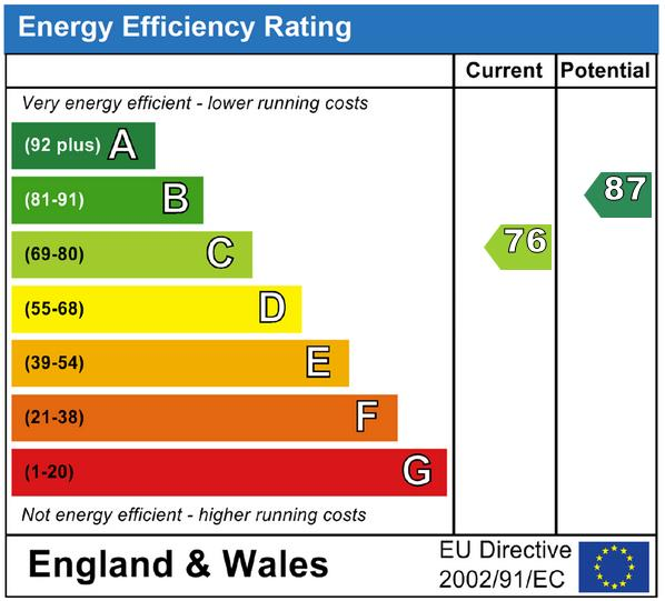 EPC Graph for North Row, Uckfield, East Sussex, TN22