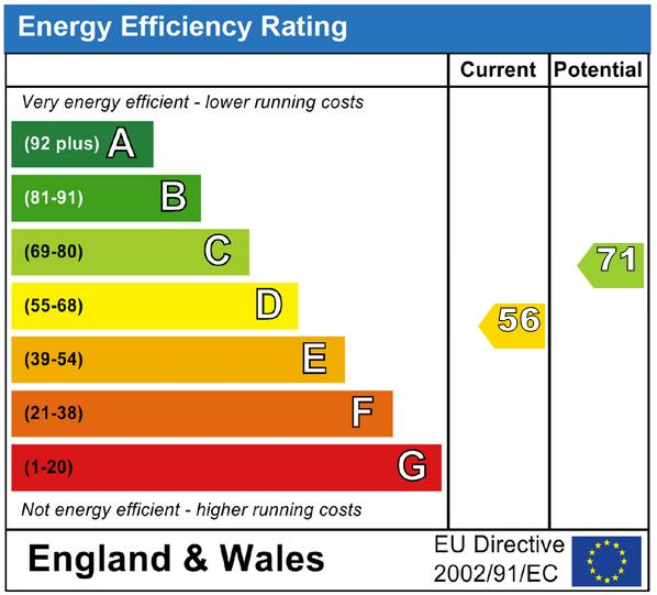 EPC Graph for Bell Cottage, High Street, Nutley, Uckfield, TN22