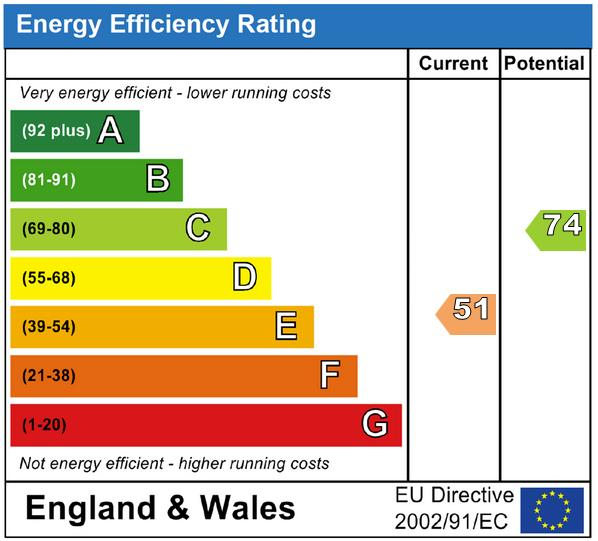 EPC Graph for Ringles Cross, Uckfield, East Sussex, TN22