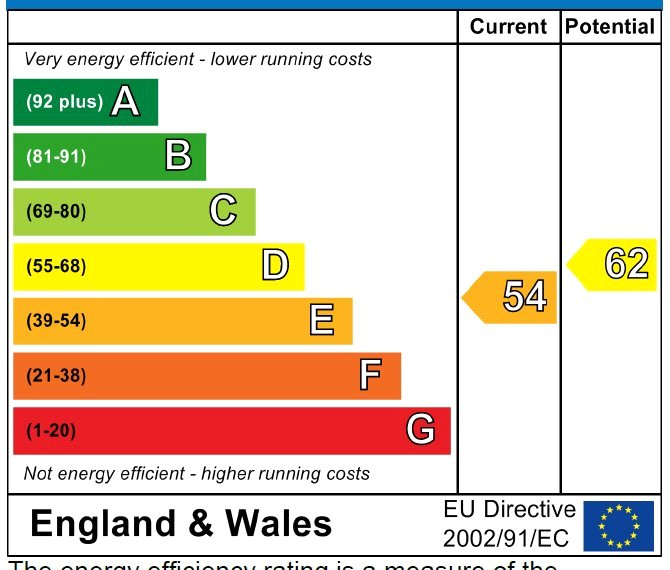 EPC Graph for Court Lane, Five Ash Down, Uckfield, East Sussex, TN22