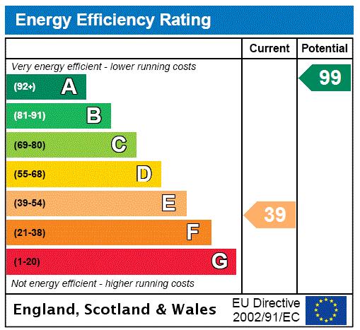 EPC Graph for Barton Road, Elsham, North Lincolnshire, DN20