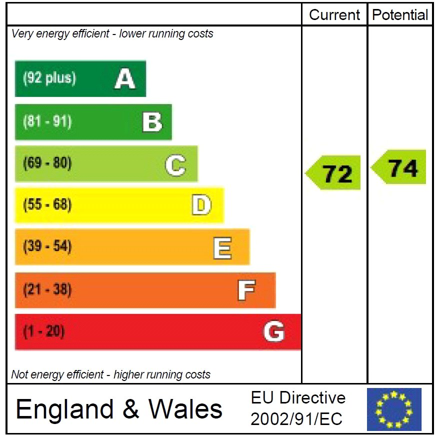 EPC Graph for The Paddock, Maresfield, Uckfield, East Sussex, TN22