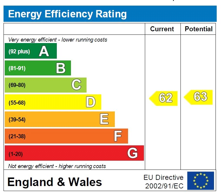 EPC Graph for The Oasthouse, 54 New Town, Uckfield, East Sussex, TN22