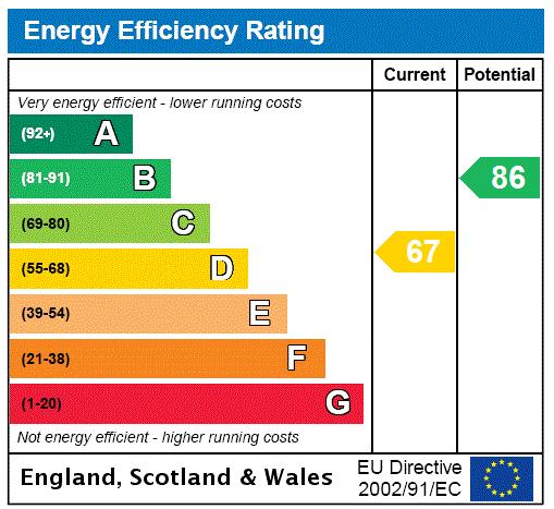 EPC Graph for Bridge Farm Road, Uckfield, East Sussex, TN22